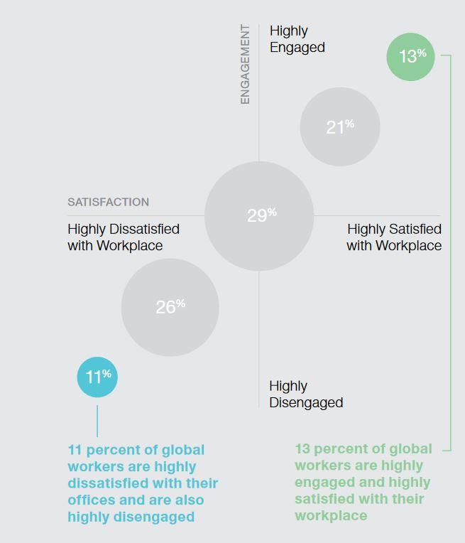 Studie Mitarbeiterzufriedenheit Mitarbeiterbindung